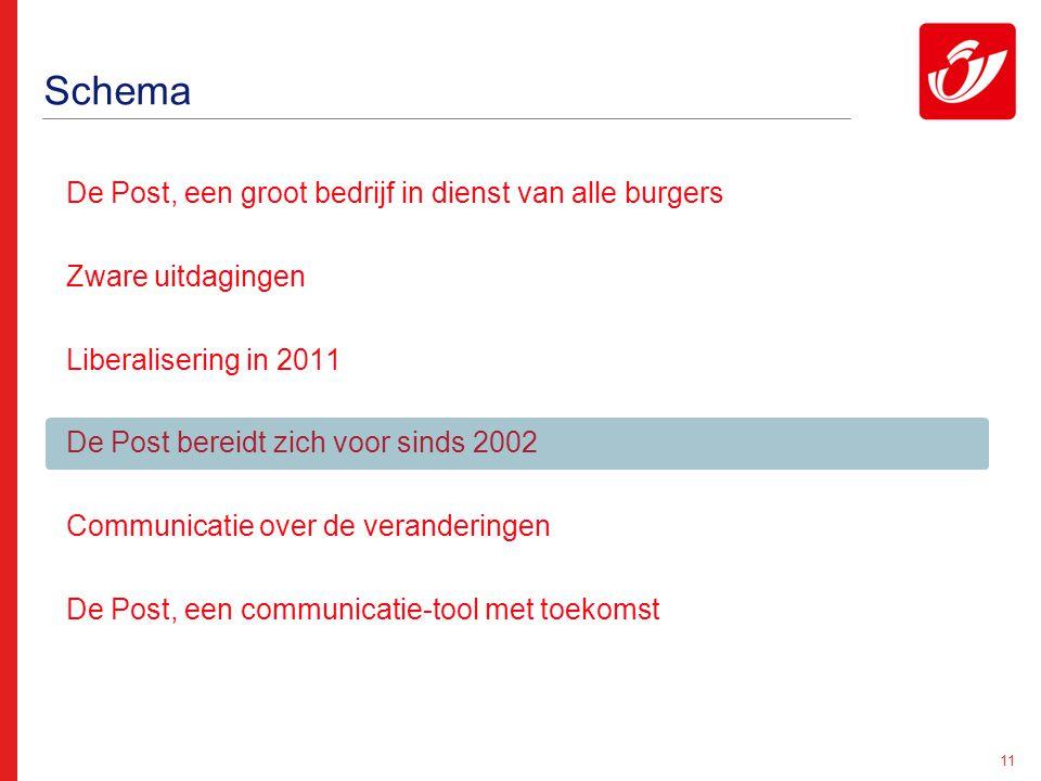 11 Schema De Post, een groot bedrijf in dienst van alle burgers Zware uitdagingen Liberalisering in 2011 De Post bereidt zich voor sinds 2002 Communic