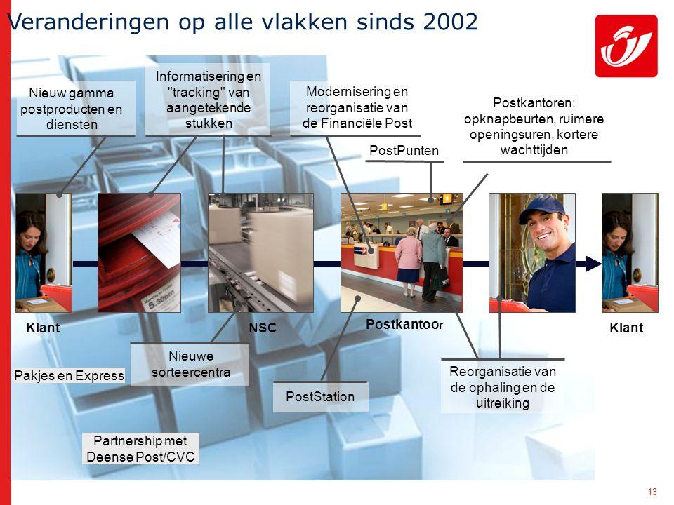 13 Nieuwe sorteercentra Reorganisatie van de ophaling en de uitreiking Informatisering en