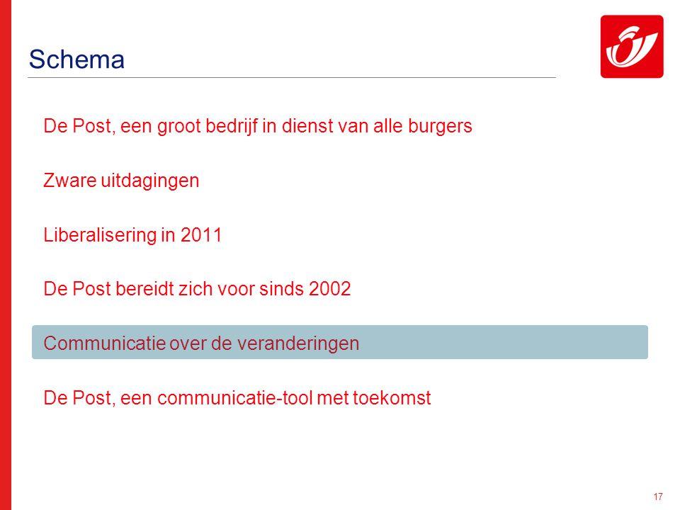 17 Schema De Post, een groot bedrijf in dienst van alle burgers Zware uitdagingen Liberalisering in 2011 De Post bereidt zich voor sinds 2002 Communic