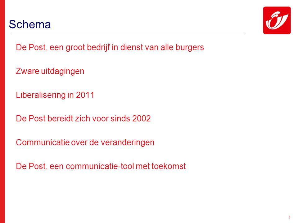 1 Schema De Post, een groot bedrijf in dienst van alle burgers Zware uitdagingen Liberalisering in 2011 De Post bereidt zich voor sinds 2002 Communica
