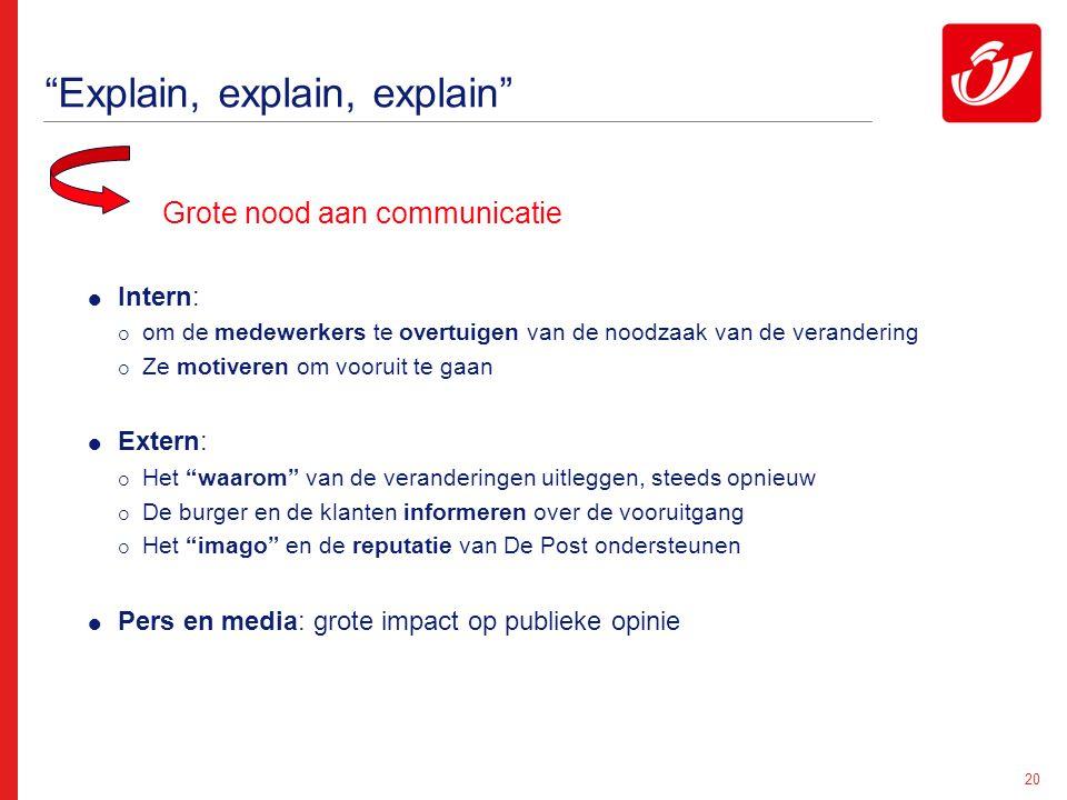 """20 """"Explain, explain, explain"""" Grote nood aan communicatie  Intern:  om de medewerkers te overtuigen van de noodzaak van de verandering  Ze motiver"""