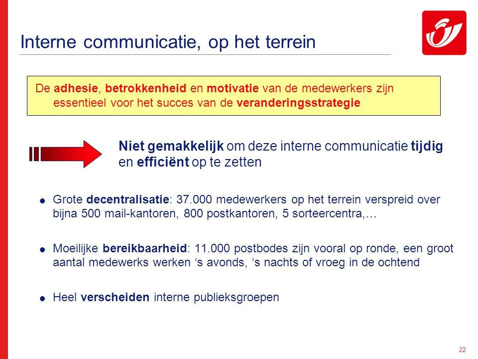 22 Interne communicatie, op het terrein Niet gemakkelijk om deze interne communicatie tijdig en efficiënt op te zetten  Grote decentralisatie: 37.000