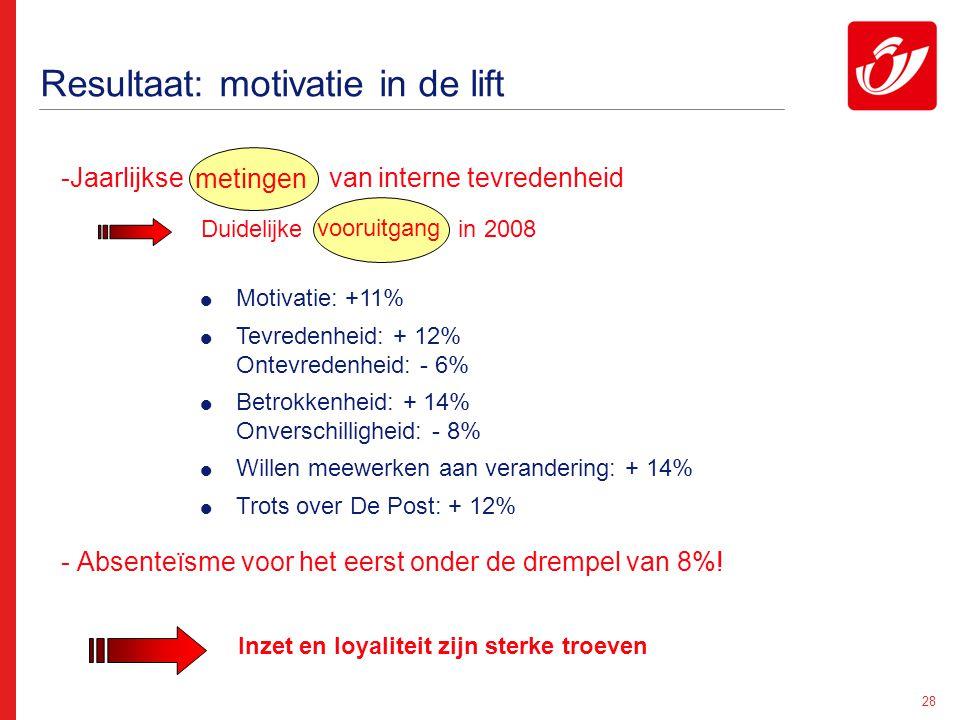 28 Resultaat: motivatie in de lift -Jaarlijkse van interne tevredenheid - Absenteïsme voor het eerst onder de drempel van 8%! Duidelijke in 2008  Mot
