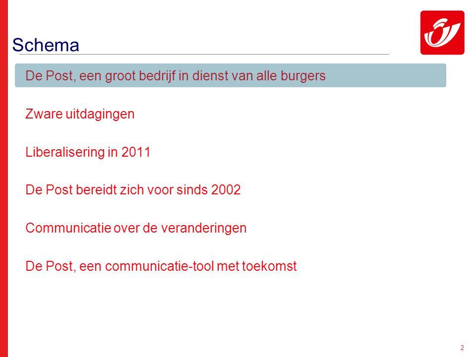 2 Schema De Post, een groot bedrijf in dienst van alle burgers Zware uitdagingen Liberalisering in 2011 De Post bereidt zich voor sinds 2002 Communica