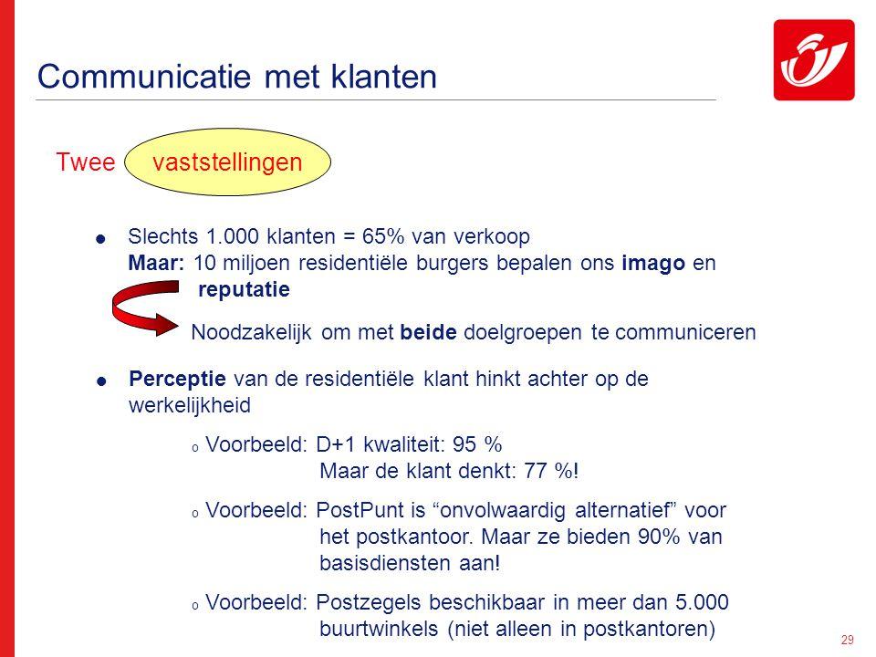 29 Communicatie met klanten Twee  Slechts 1.000 klanten = 65% van verkoop Maar: 10 miljoen residentiële burgers bepalen ons imago en reputatie Noodza