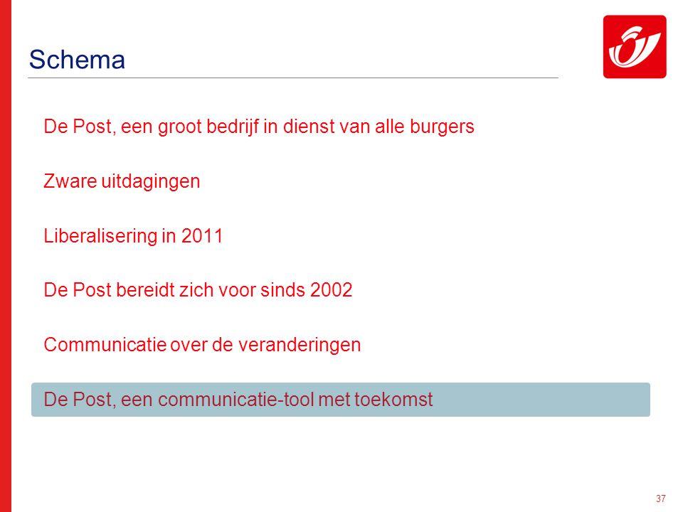 37 Schema De Post, een groot bedrijf in dienst van alle burgers Zware uitdagingen Liberalisering in 2011 De Post bereidt zich voor sinds 2002 Communic