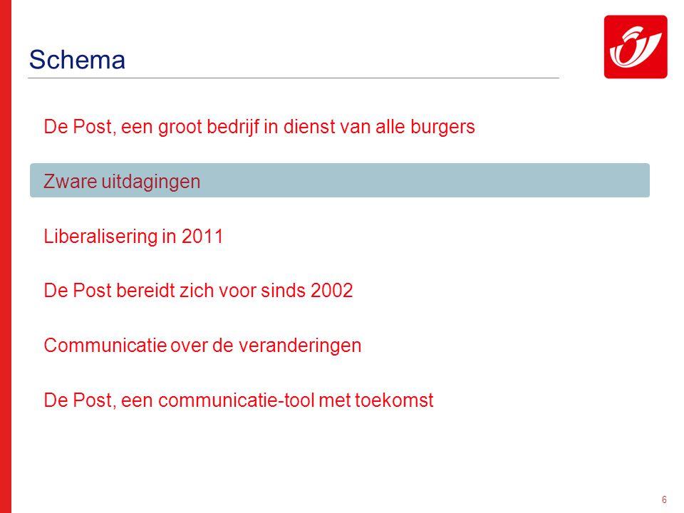 6 Schema De Post, een groot bedrijf in dienst van alle burgers Zware uitdagingen Liberalisering in 2011 De Post bereidt zich voor sinds 2002 Communica