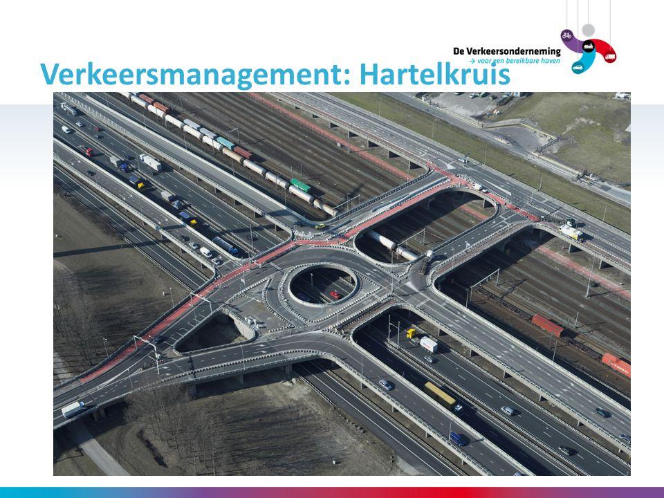 Verkeersmanagement: Hartelkruis