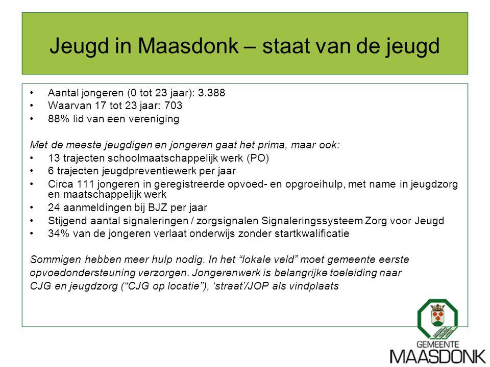Jeugd in Maasdonk – staat van de jeugd Aantal jongeren (0 tot 23 jaar): 3.388 Waarvan 17 tot 23 jaar: 703 88% lid van een vereniging Met de meeste jeu