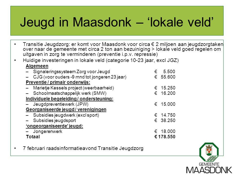 Jeugd in Maasdonk – 'lokale veld' Transitie Jeugdzorg: er komt voor Maasdonk voor circa € 2 miljoen aan jeugdzorgtaken over naar de gemeente met circa