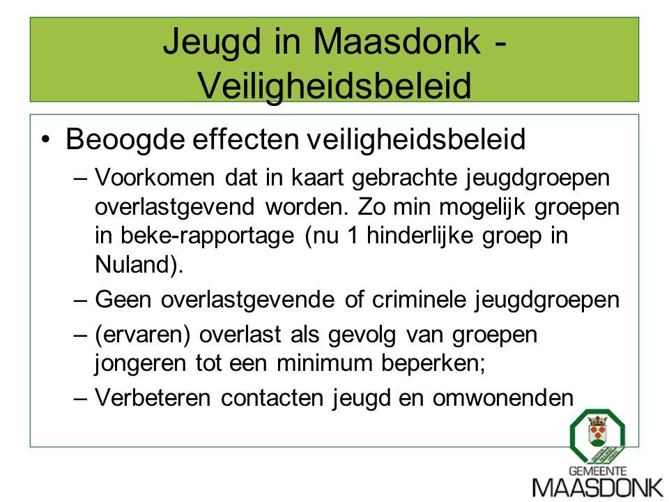 Jeugd in Maasdonk - Veiligheidsbeleid Beoogde effecten veiligheidsbeleid –Voorkomen dat in kaart gebrachte jeugdgroepen overlastgevend worden. Zo min