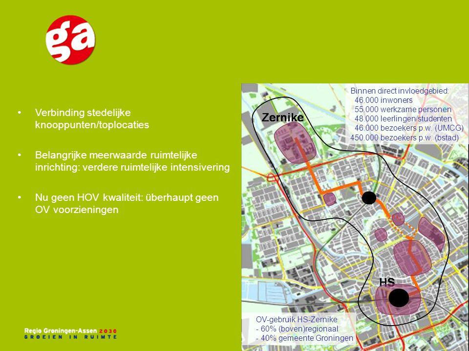 Verbinding stedelijke knooppunten/toplocaties Belangrijke meerwaarde ruimtelijke inrichting: verdere ruimtelijke intensivering Nu geen HOV kwaliteit: