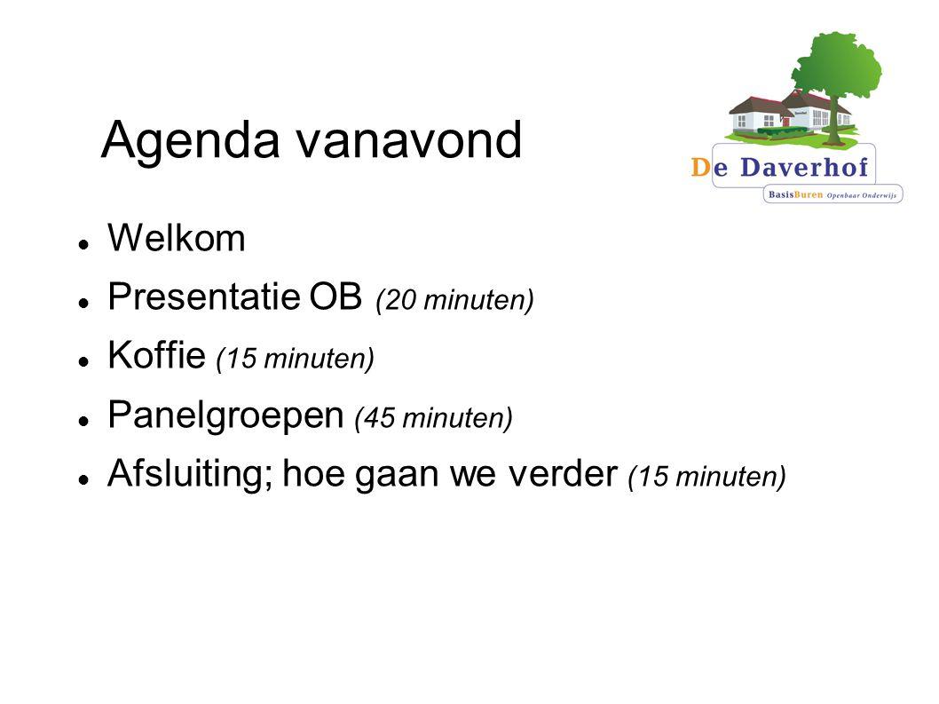 Agenda vanavond Welkom Presentatie OB (20 minuten) Koffie (15 minuten) Panelgroepen (45 minuten) Afsluiting; hoe gaan we verder (15 minuten)