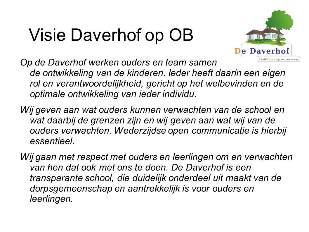 Visie Daverhof op OB Op de Daverhof werken ouders en team samen aan de ontwikkeling van de kinderen.