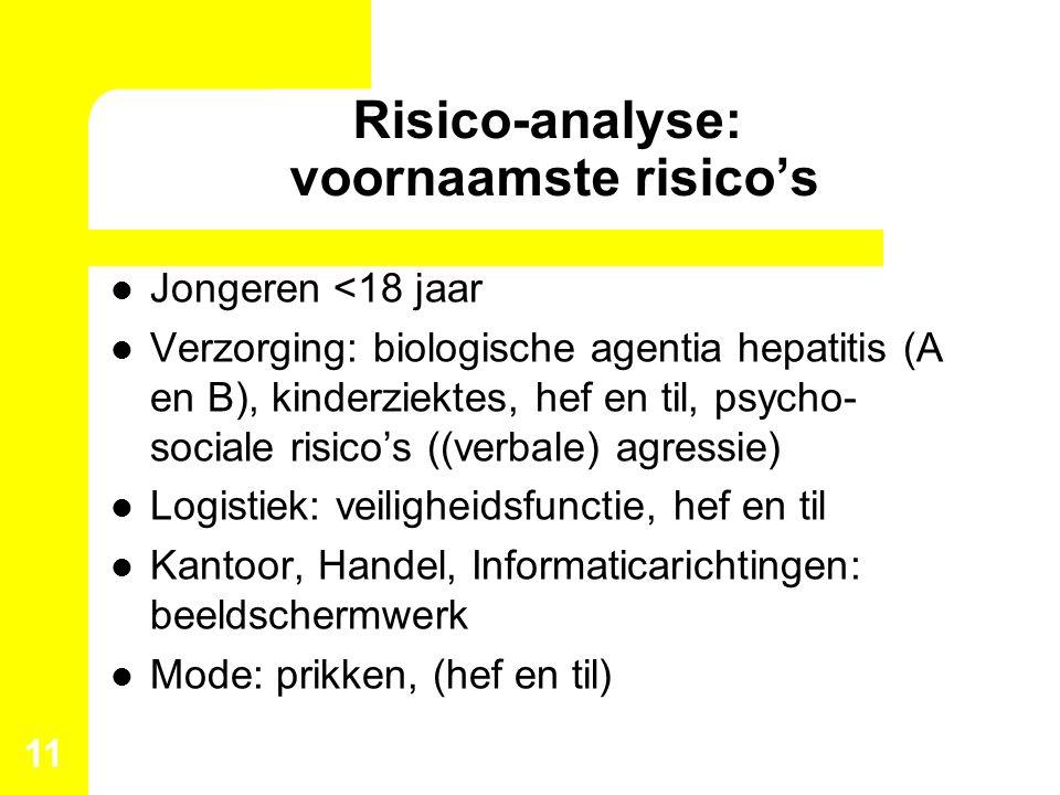 Risico-analyse: voornaamste risico's Jongeren <18 jaar Verzorging: biologische agentia hepatitis (A en B), kinderziektes, hef en til, psycho- sociale