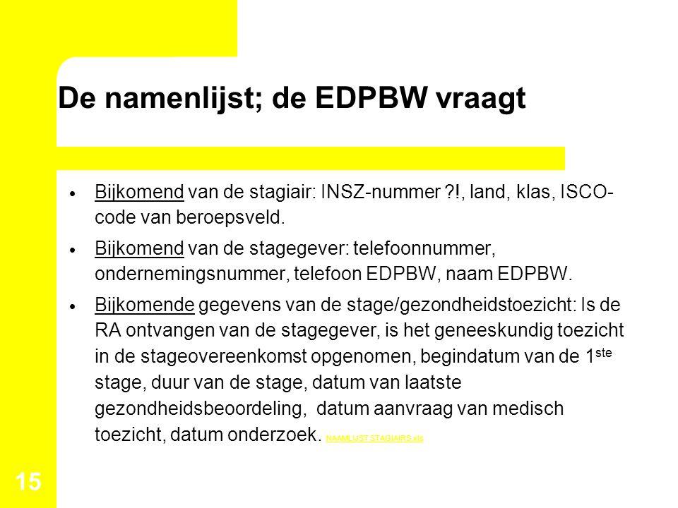 De namenlijst; de EDPBW vraagt  Bijkomend van de stagiair: INSZ-nummer ?!, land, klas, ISCO- code van beroepsveld.  Bijkomend van de stagegever: tel