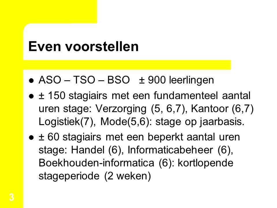 3 Even voorstellen ASO – TSO – BSO ± 900 leerlingen ± 150 stagiairs met een fundamenteel aantal uren stage: Verzorging (5, 6,7), Kantoor (6,7) Logisti