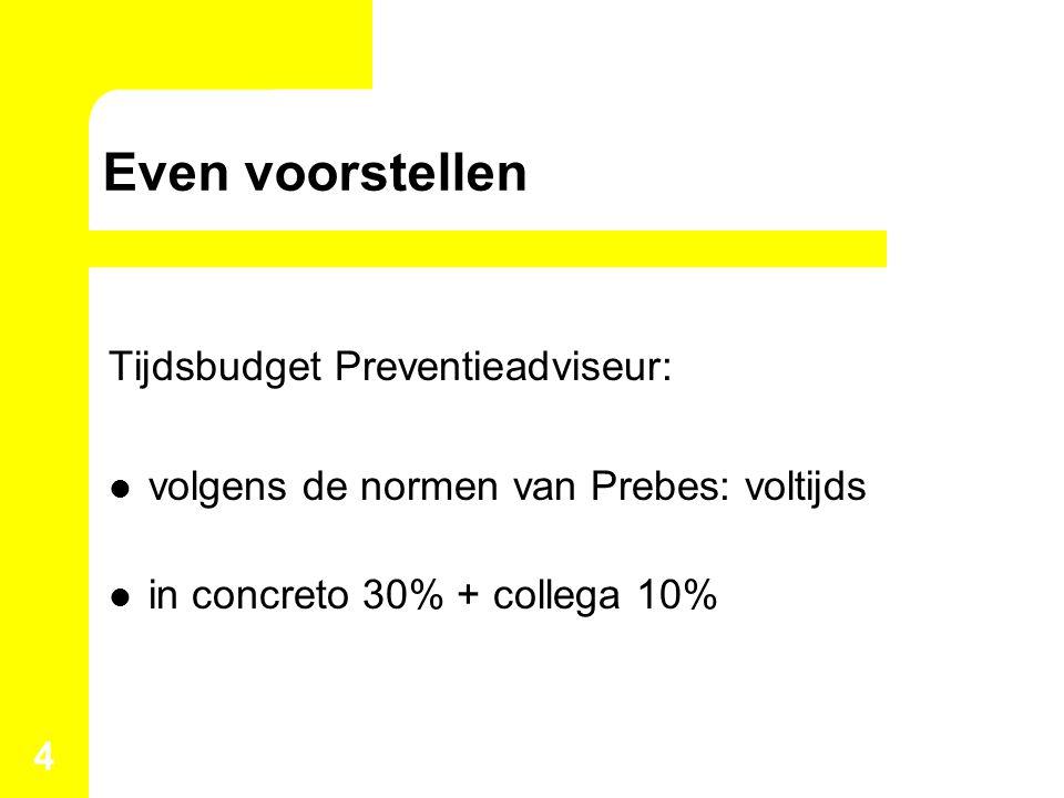Even voorstellen Tijdsbudget Preventieadviseur: volgens de normen van Prebes: voltijds in concreto 30% + collega 10% 4