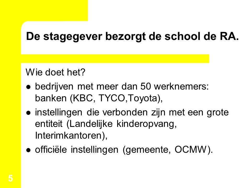 Doelstelling van SMA: Alle stagiairs zonder voorwaarden beschermd op de stage .