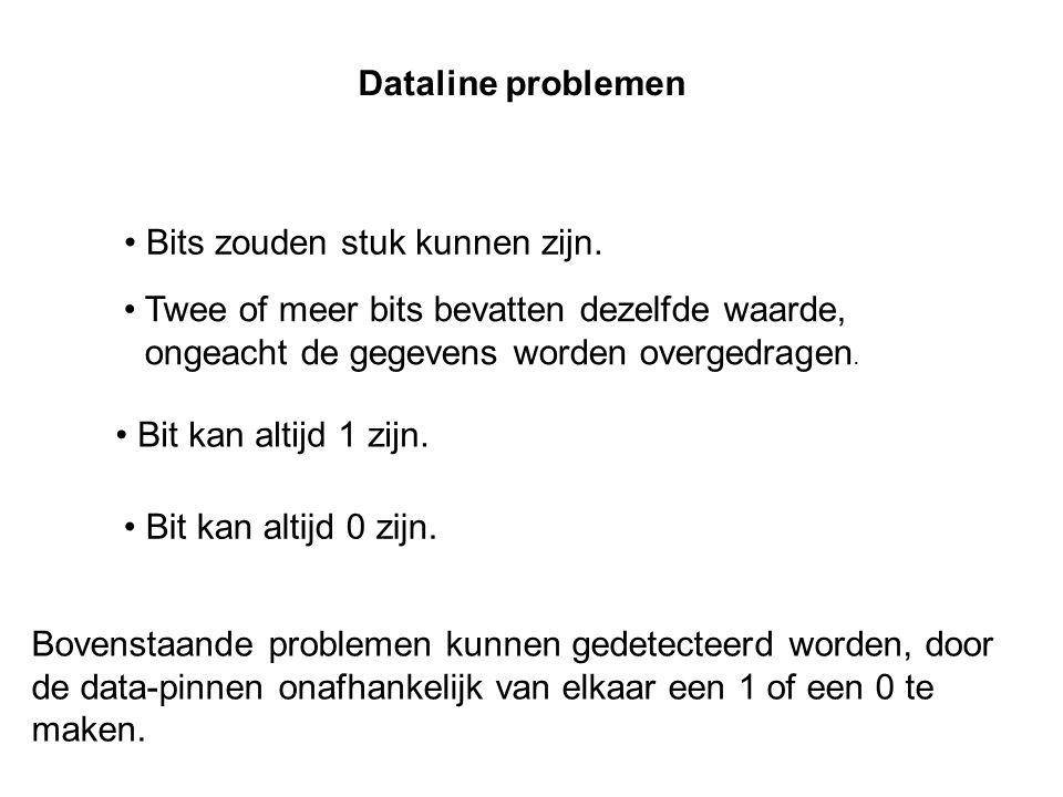 Dataline problemen Bits zouden stuk kunnen zijn.