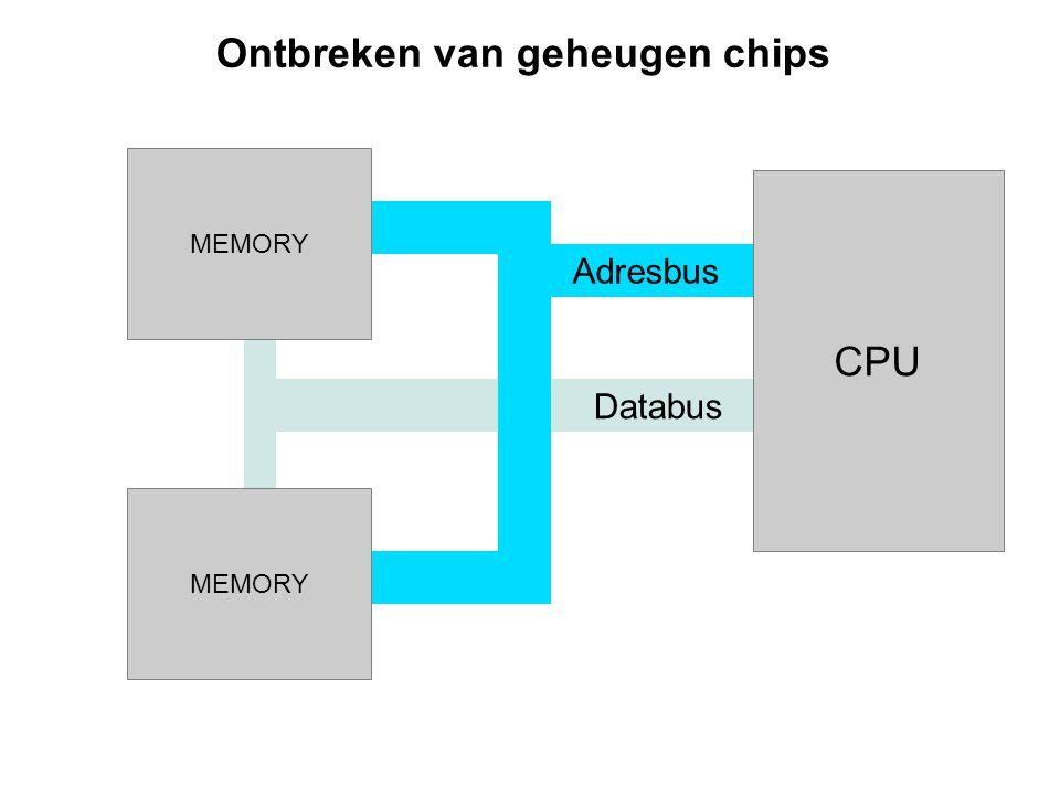 Ontbreken van geheugen chips Databus Adresbus CPU MEMORY