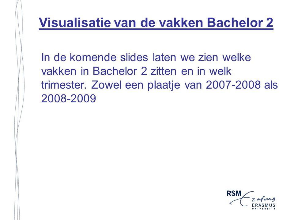 Visualisatie van de vakken Bachelor 2 In de komende slides laten we zien welke vakken in Bachelor 2 zitten en in welk trimester. Zowel een plaatje van