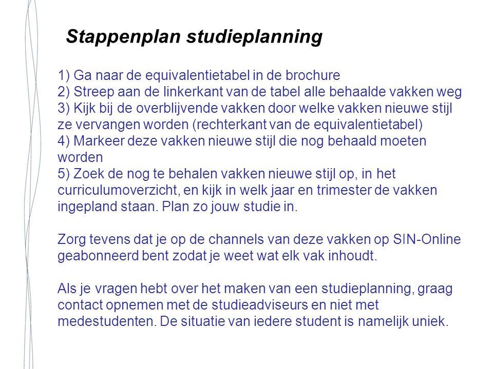 Stappenplan studieplanning 1) Ga naar de equivalentietabel in de brochure 2) Streep aan de linkerkant van de tabel alle behaalde vakken weg 3) Kijk bi