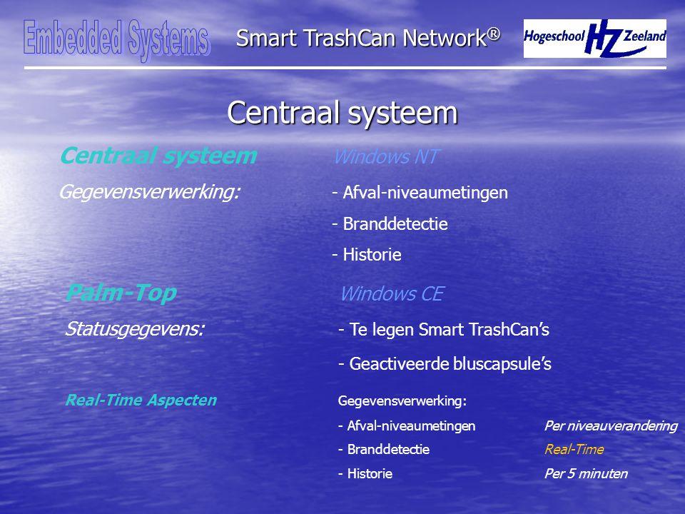 Smart TrashCan Network ® Controller: P83C5928051 microcontroller met geintegreerde CAN-controller.