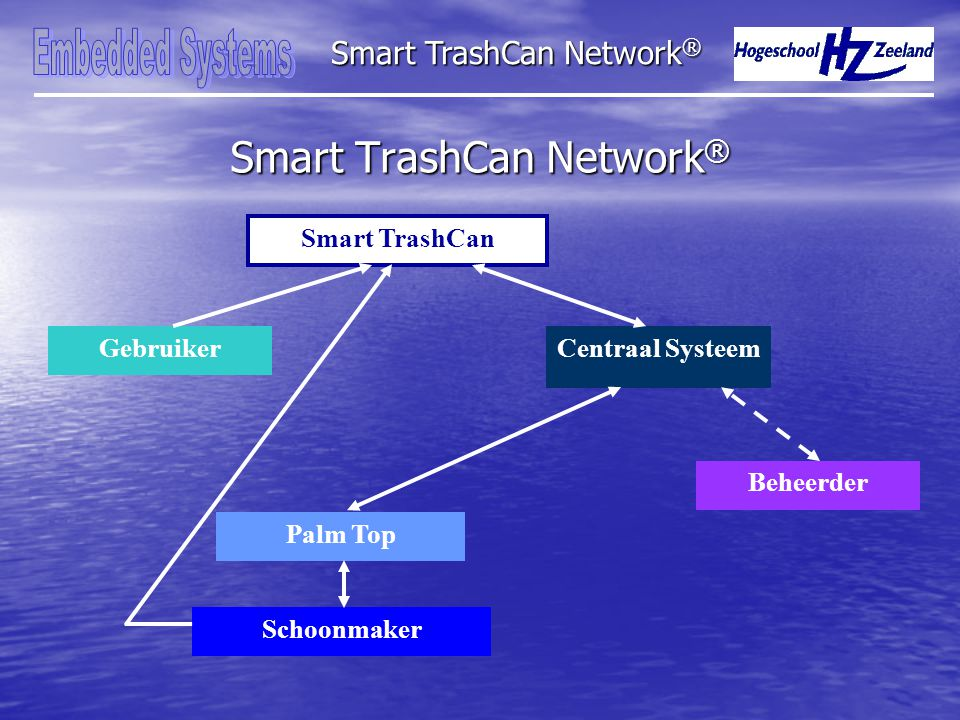 Productomschrijving Smart TrashCan Network ® vs.