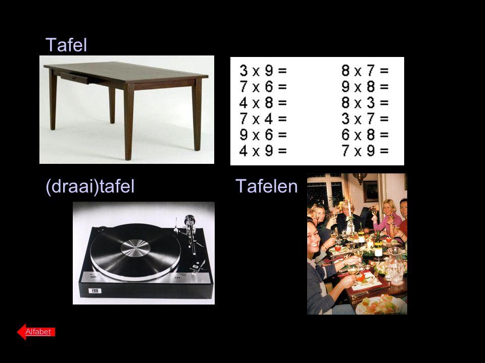 Tafel Alfabet (draai)tafelTafelen