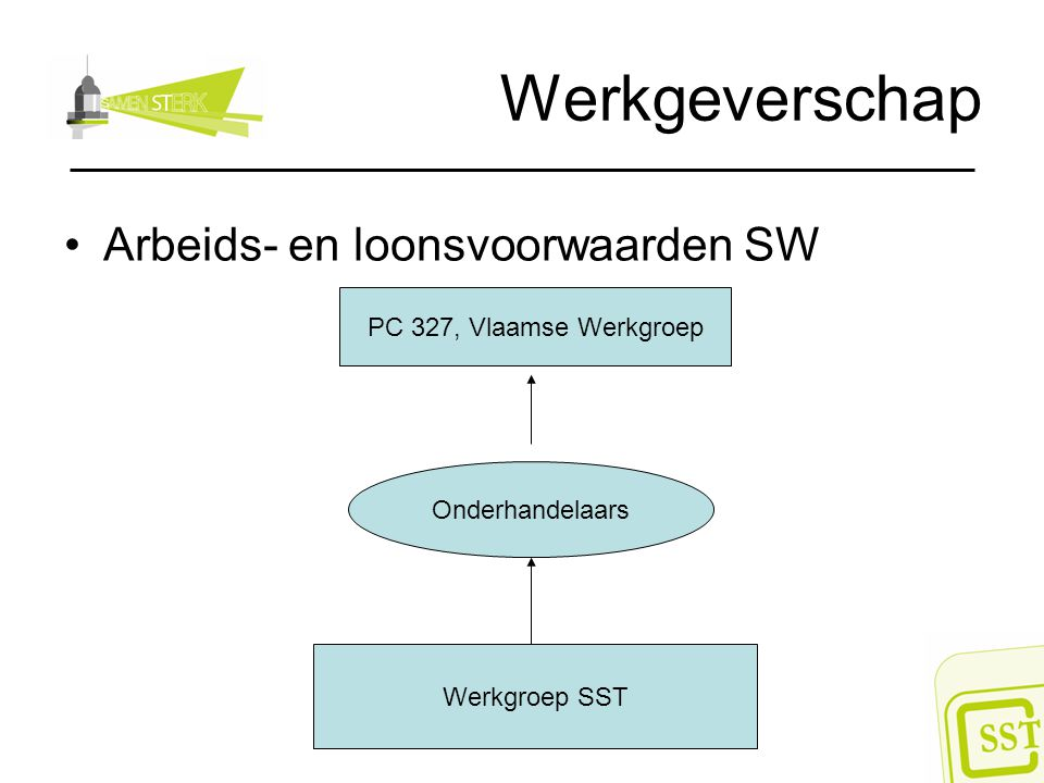 Werkgeverschap Arbeids- en loonsvoorwaarden SW Werkgroep SST Onderhandelaars PC 327, Vlaamse Werkgroep
