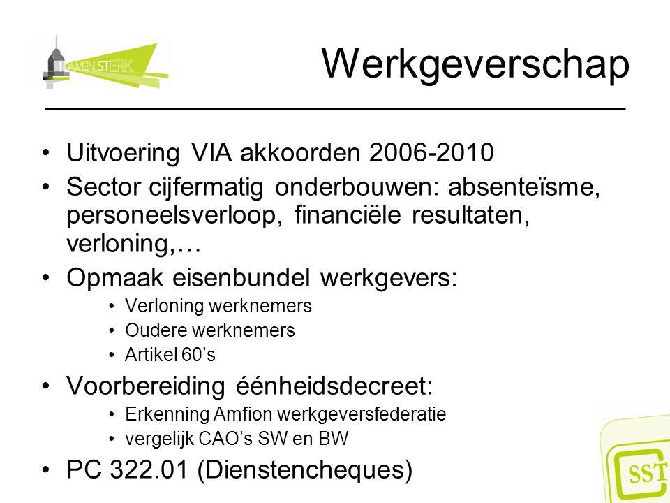 Werkgeverschap Uitvoering VIA akkoorden 2006-2010 Sector cijfermatig onderbouwen: absenteïsme, personeelsverloop, financiële resultaten, verloning,… O