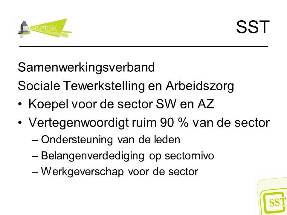 SST Samenwerkingsverband Sociale Tewerkstelling en Arbeidszorg Koepel voor de sector SW en AZ Vertegenwoordigt ruim 90 % van de sector –Ondersteuning