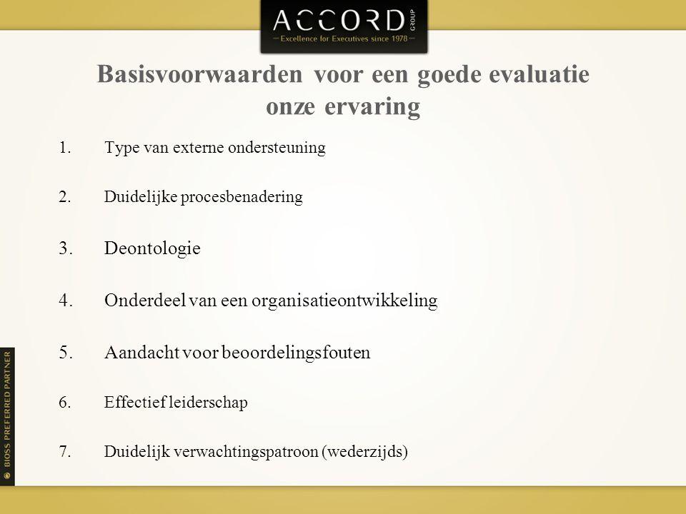 Basisvoorwaarden voor een goede evaluatie onze ervaring 1.Type van externe ondersteuning 2.Duidelijke procesbenadering 3.Deontologie 4.Onderdeel van een organisatieontwikkeling 5.Aandacht voor beoordelingsfouten 6.Effectief leiderschap 7.Duidelijk verwachtingspatroon (wederzijds)