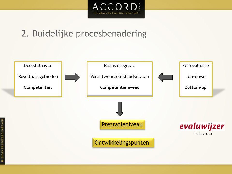 2. Duidelijke procesbenadering Doelstellingen Resultaatsgebieden Competenties Realisatiegraad Verantwoordelijkheidsniveau Competentieniveau Zelfevalua