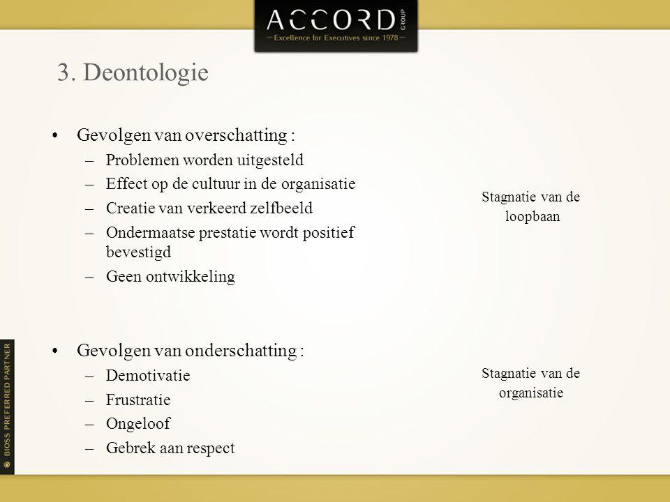3. Deontologie Gevolgen van overschatting : –Problemen worden uitgesteld –Effect op de cultuur in de organisatie –Creatie van verkeerd zelfbeeld –Onde