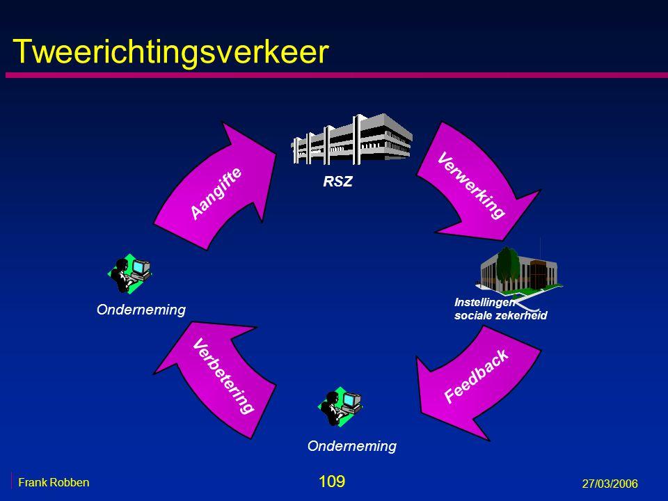 109 Frank Robben 27/03/2006 Onderneming RSZ Instellingen sociale zekerheid Aangifte Verwerking Feedback Verbetering Tweerichtingsverkeer Onderneming