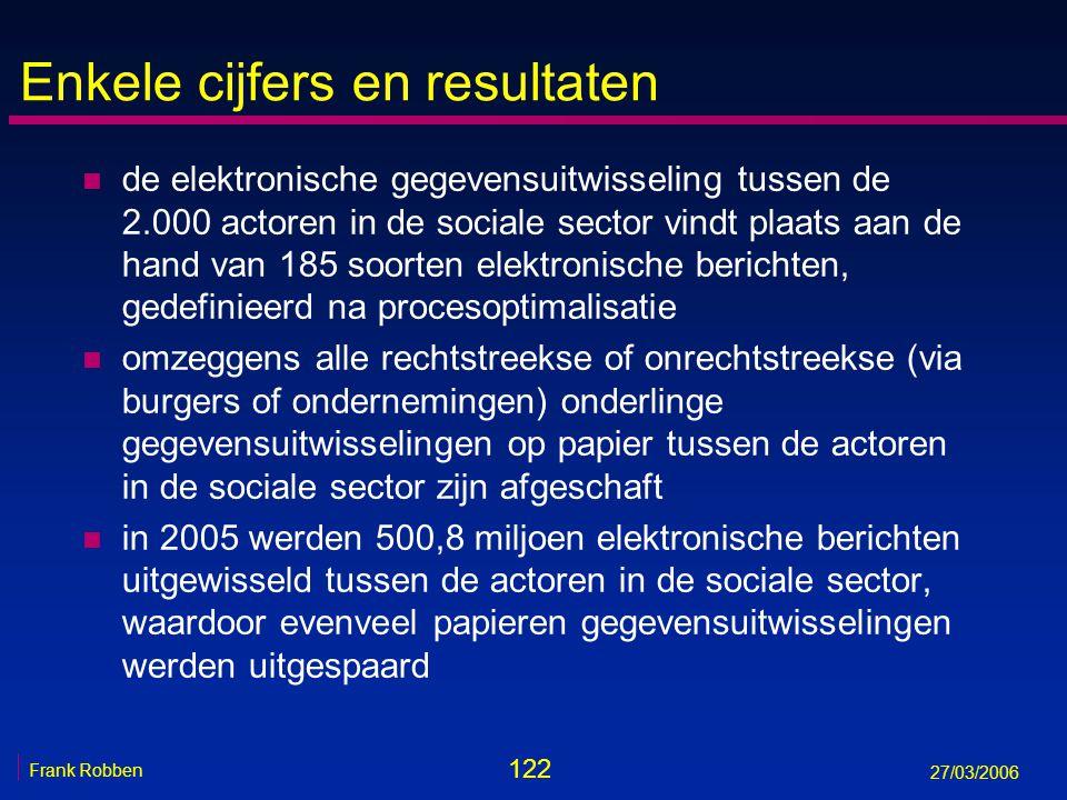 122 Frank Robben 27/03/2006 Enkele cijfers en resultaten n de elektronische gegevensuitwisseling tussen de 2.000 actoren in de sociale sector vindt pl