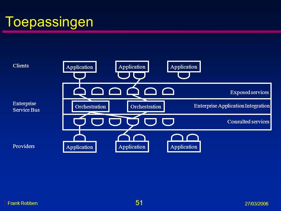 51 Frank Robben 27/03/2006 Toepassingen Application Orchestration Enterprise Application Integration Exposed services Consulted services Application E