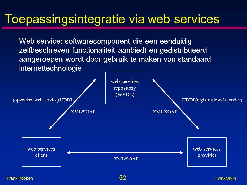 52 Frank Robben 27/03/2006 Toepassingsintegratie via web services Web service: softwarecomponent die een eenduidig zelfbeschreven functionaliteit aanb