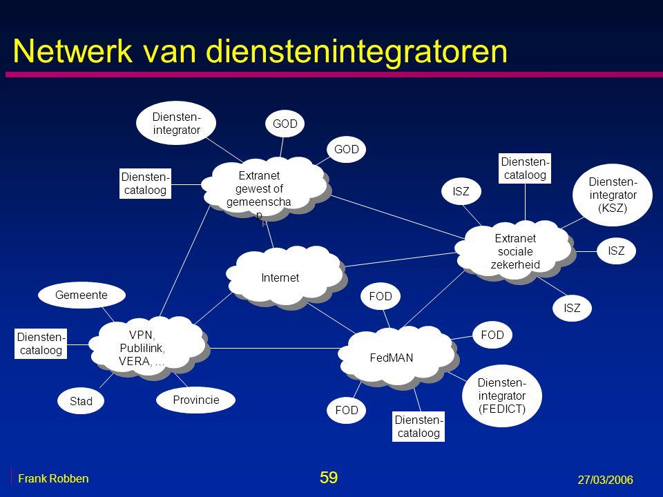 59 Frank Robben 27/03/2006 Netwerk van dienstenintegratoren Internet Extranet gewest of gemeenscha p Extranet gewest of gemeenscha p FedMAN Diensten-