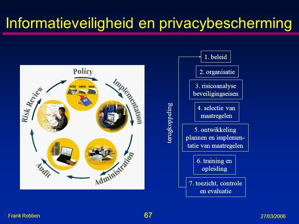 67 Frank Robben 27/03/2006 Informatieveiligheid en privacybescherming 1. beleid 2. organisatie 3. risicoanalyse beveiligingseisen 4. selectie van maat