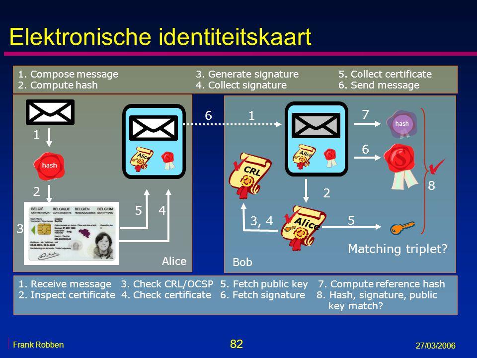 82 Frank Robben 27/03/2006 Elektronische identiteitskaart 1. Receive message 3. Check CRL/OCSP 5. Fetch public key 7. Compute reference hash 2. Inspec