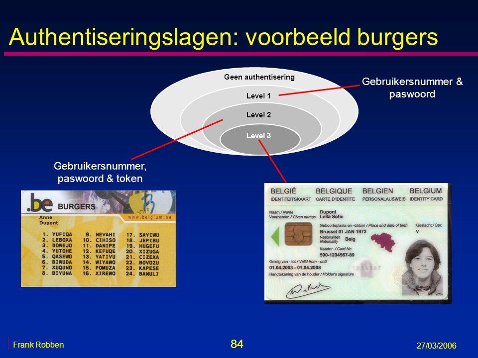 84 Frank Robben 27/03/2006 Authentiseringslagen: voorbeeld burgers Gebruikersnummer & paswoord Level 2 Level 3 Geen authentisering Level 1 Gebruikersn