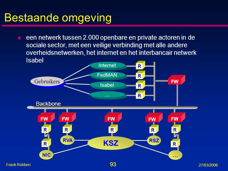 93 Frank Robben 27/03/2006 Bestaande omgeving n een netwerk tussen 2.000 openbare en private actoren in de sociale sector, met een veilige verbinding