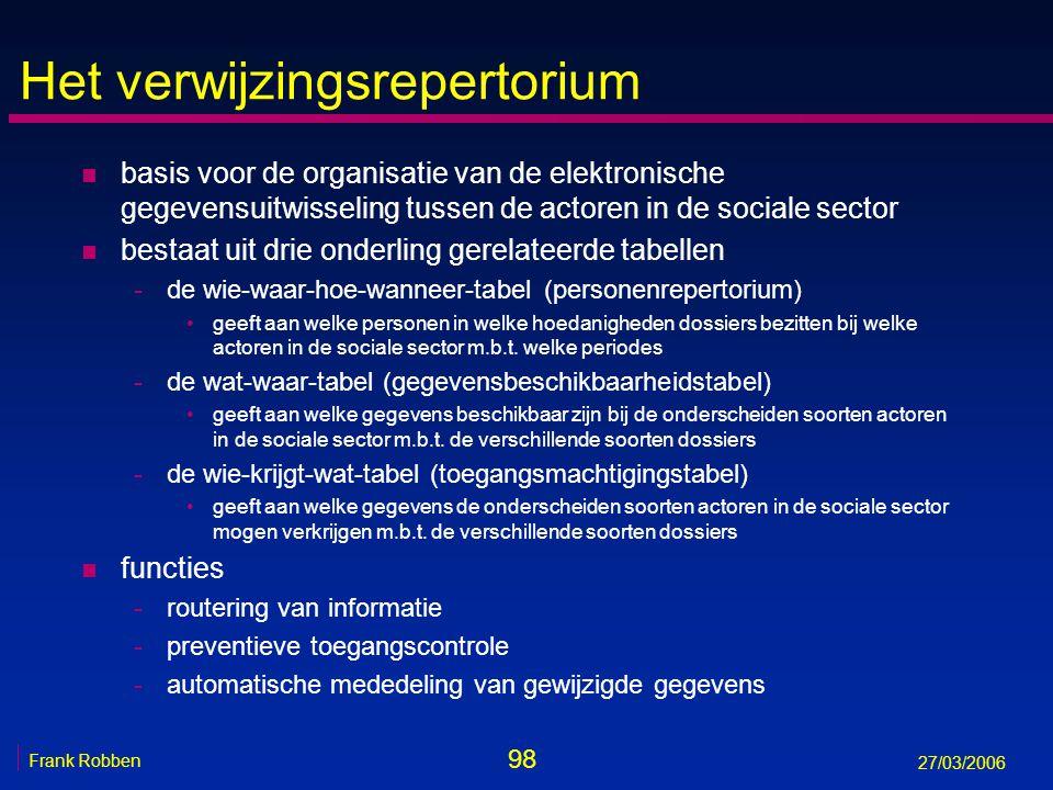 98 Frank Robben 27/03/2006 Het verwijzingsrepertorium n basis voor de organisatie van de elektronische gegevensuitwisseling tussen de actoren in de so