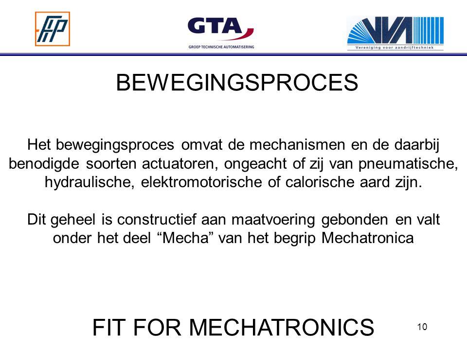 10 BEWEGINGSPROCES Het bewegingsproces omvat de mechanismen en de daarbij benodigde soorten actuatoren, ongeacht of zij van pneumatische, hydraulische