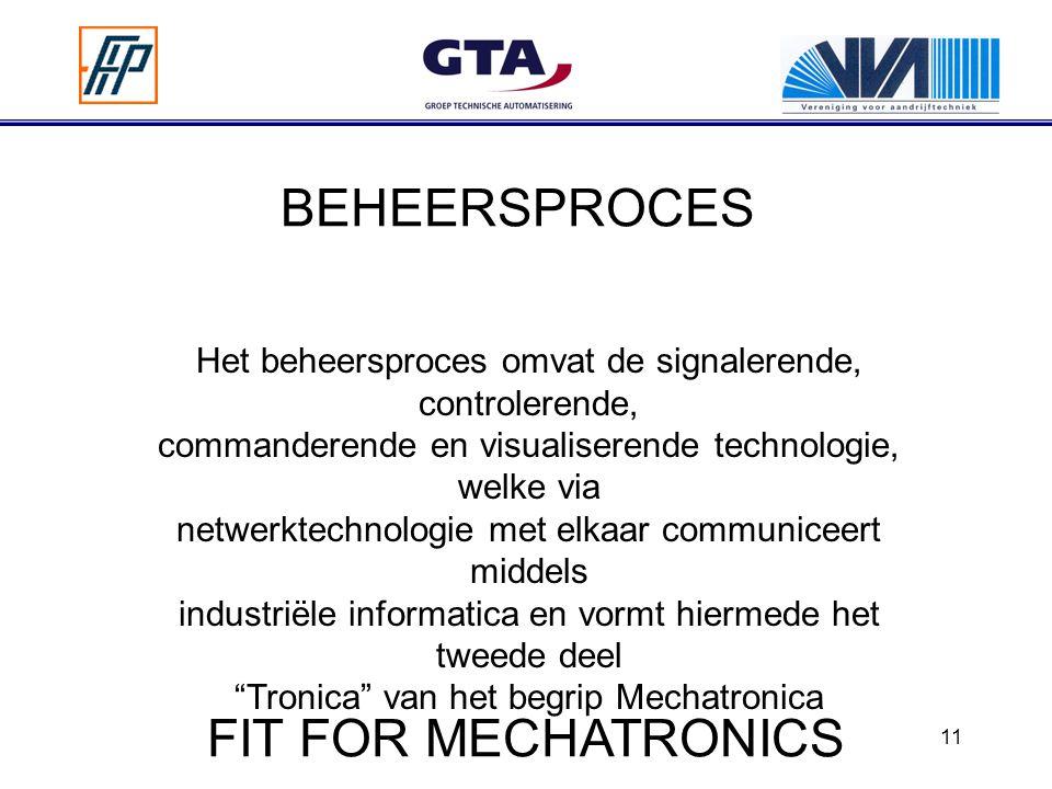 11 BEHEERSPROCES Het beheersproces omvat de signalerende, controlerende, commanderende en visualiserende technologie, welke via netwerktechnologie met
