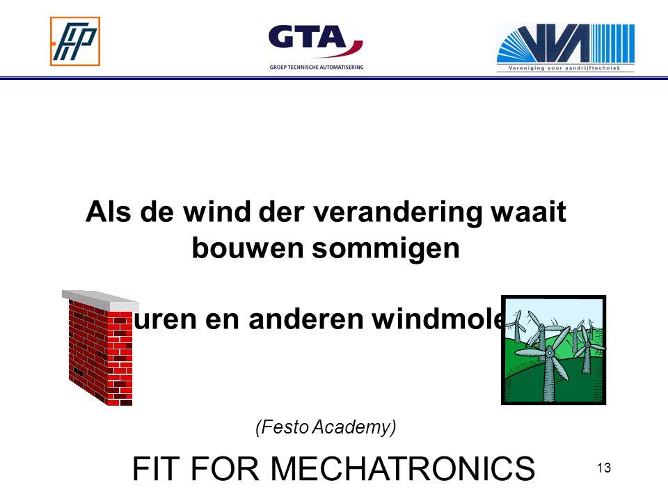 13 Als de wind der verandering waait bouwen sommigen muren en anderen windmolens (Festo Academy) FIT FOR MECHATRONICS