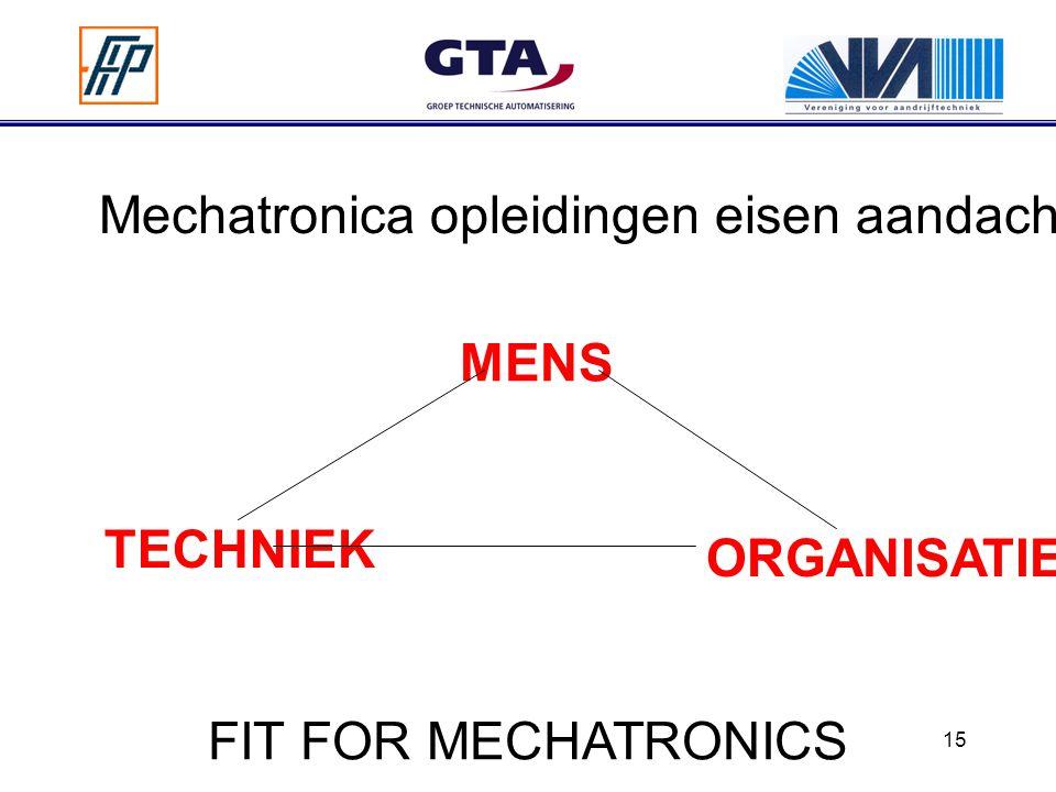 15 MENS FIT FOR MECHATRONICS TECHNIEK ORGANISATIE Mechatronica opleidingen eisen aandacht voor :